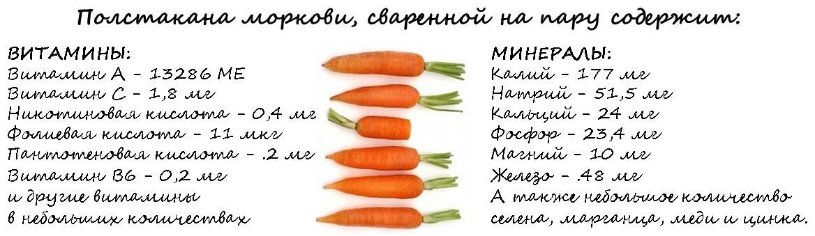 морковь минералы