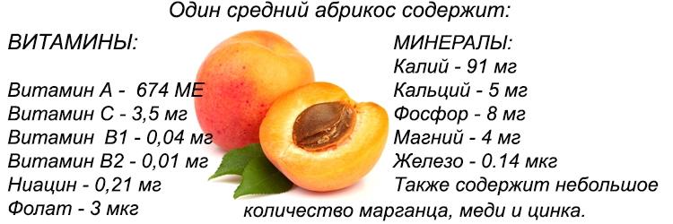 минералы и витамины абрикос