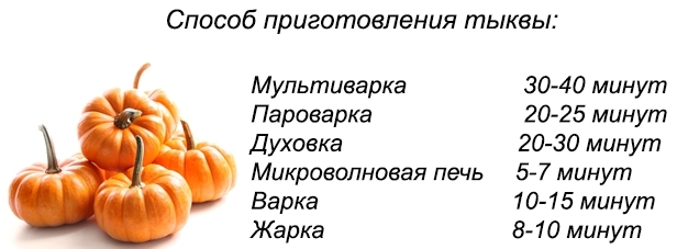 прикорм тыква