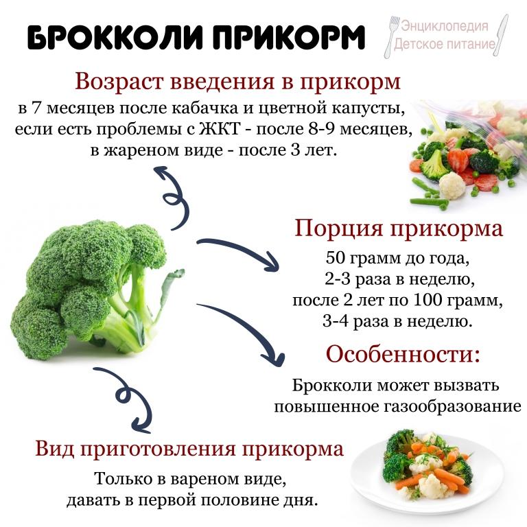 брокколи прикорм