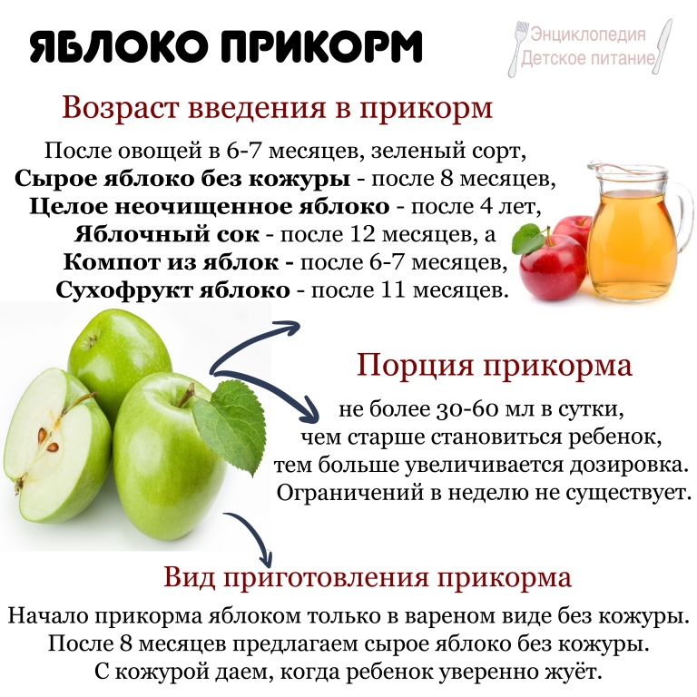 яблоко прикорм