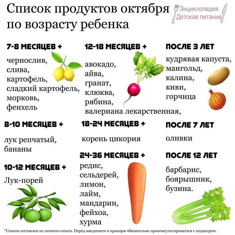 Список продуктов октября о возрасту ребенка