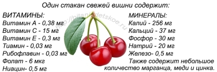 минералы и витамины вишня