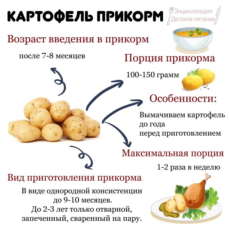 Картофель прикорм