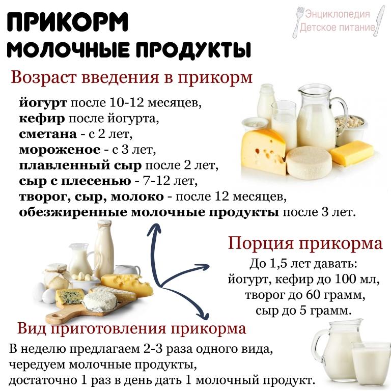 молочные продукты прикорм