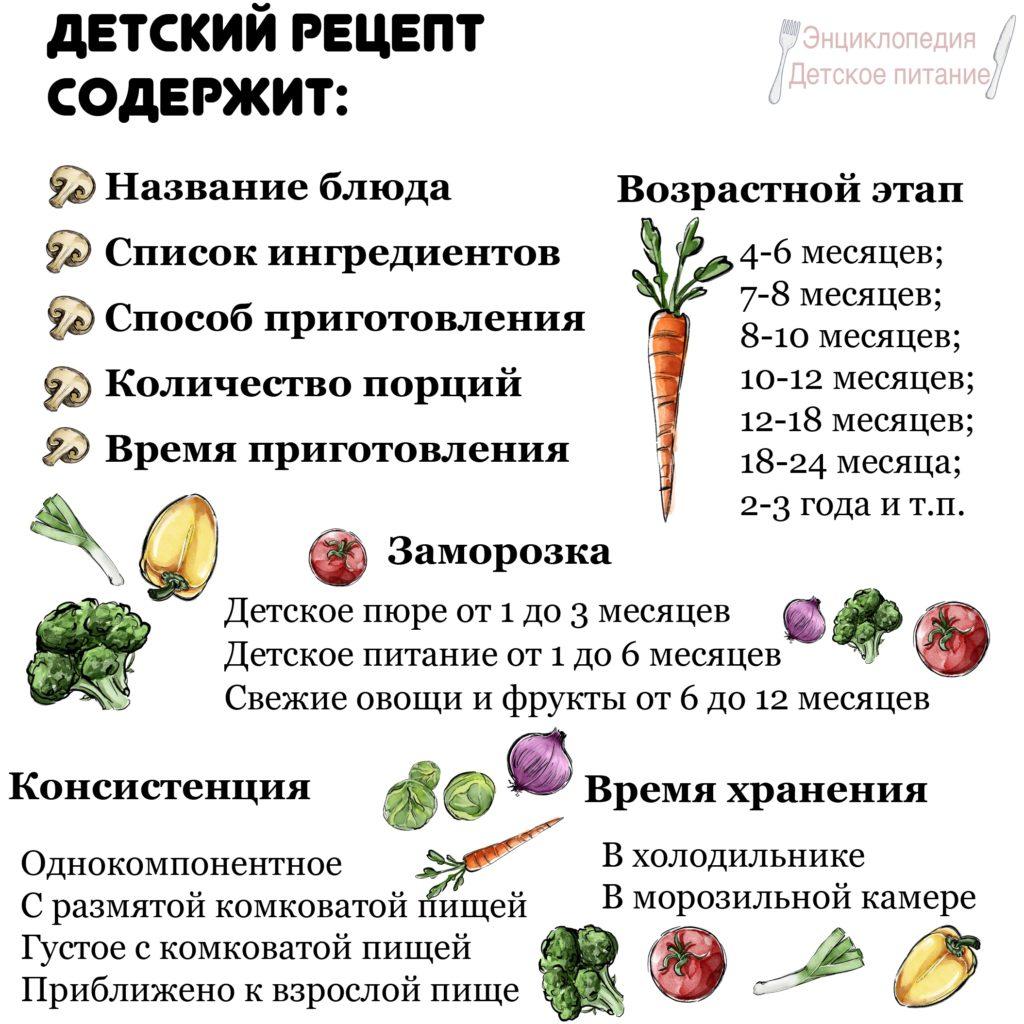 детский рецепт