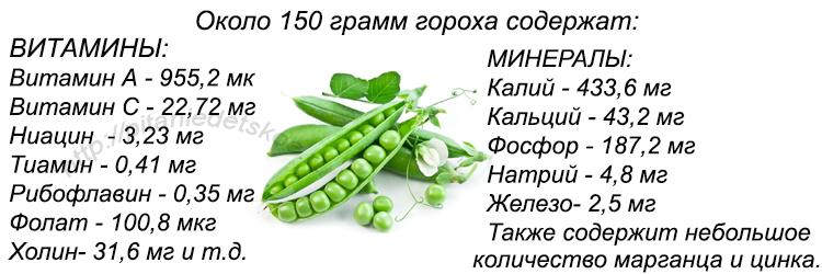минералы и витамины горох