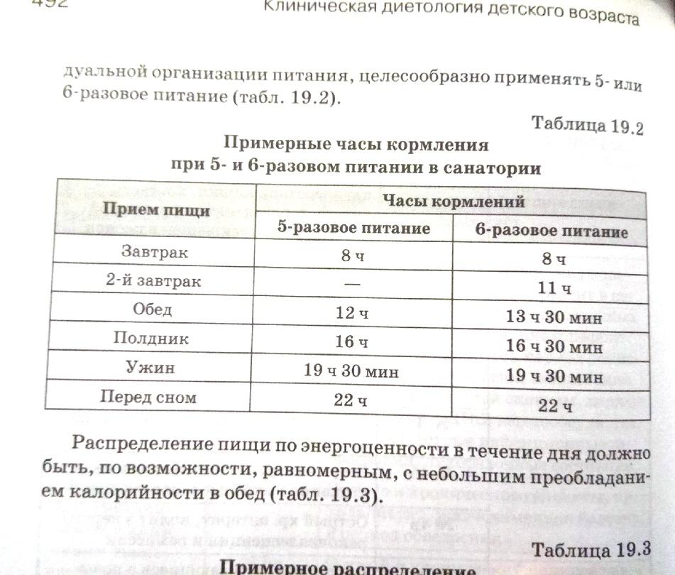 Клиническая диетология детского возраста. Т.Э. Боровик, К.С. Ладодо