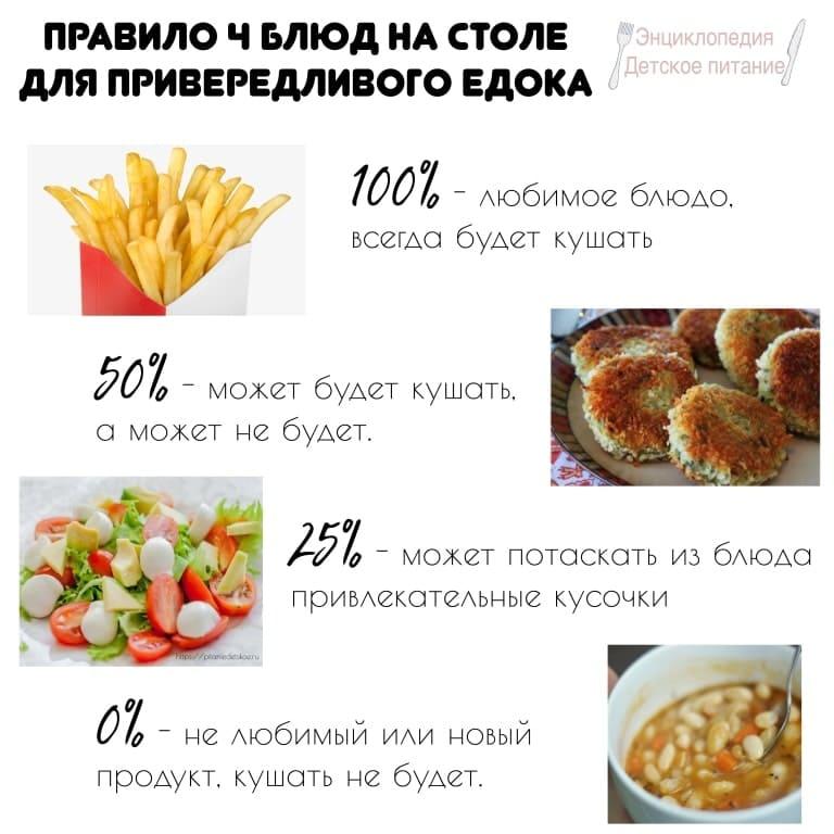 Правило 4 блюда на столе привередливого едока